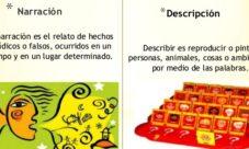 Diferencia entre la descripción y la narración